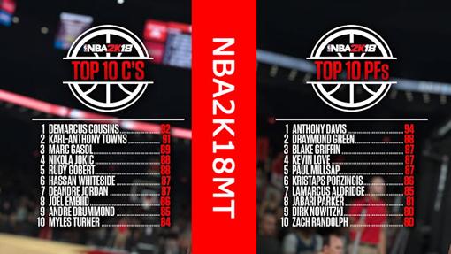NBA 2K18-1