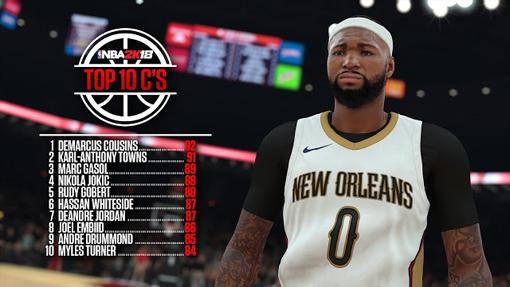NBA 2K18-2