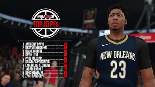 NBA 2K18-3